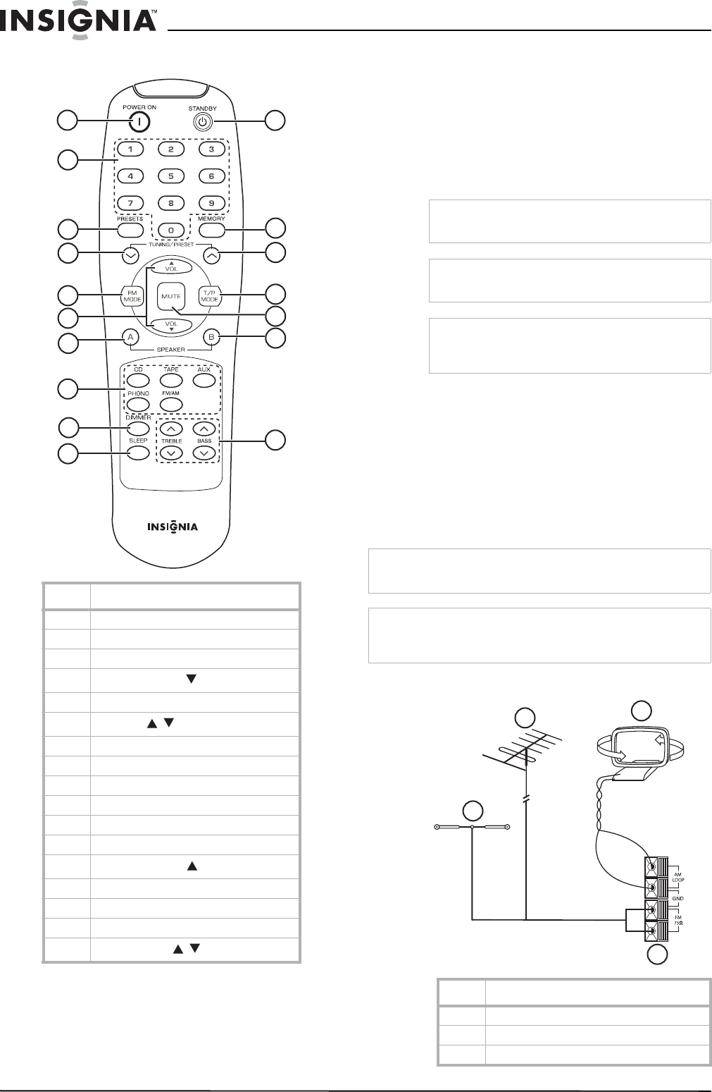 Page 6 of Insignia Stereo Receiver NS-R2000 User Guide