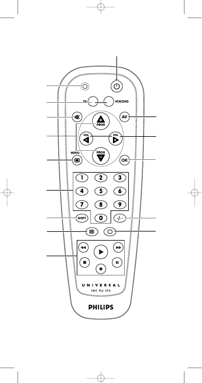 Page 2 of Philips Universal Remote SBC RU 252 User Guide