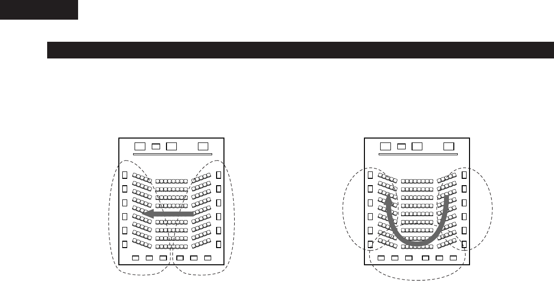 Page 58 of Denon Stereo System AVR-1705 User Guide