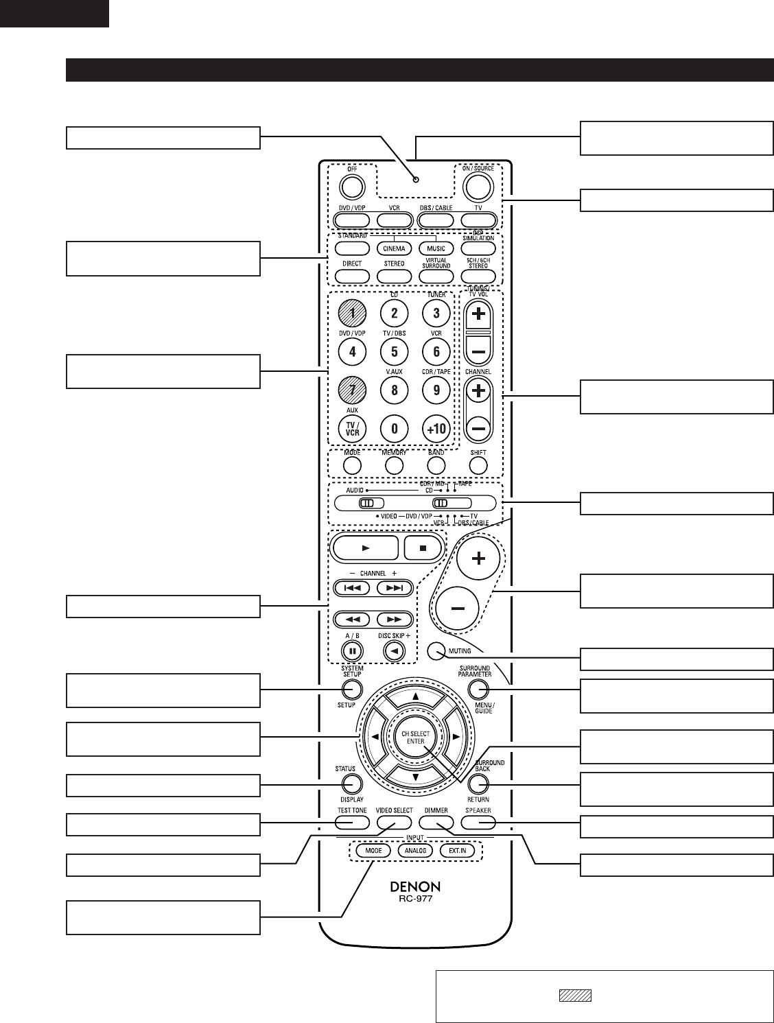 Page 8 of Denon Stereo System AVR-1705 User Guide