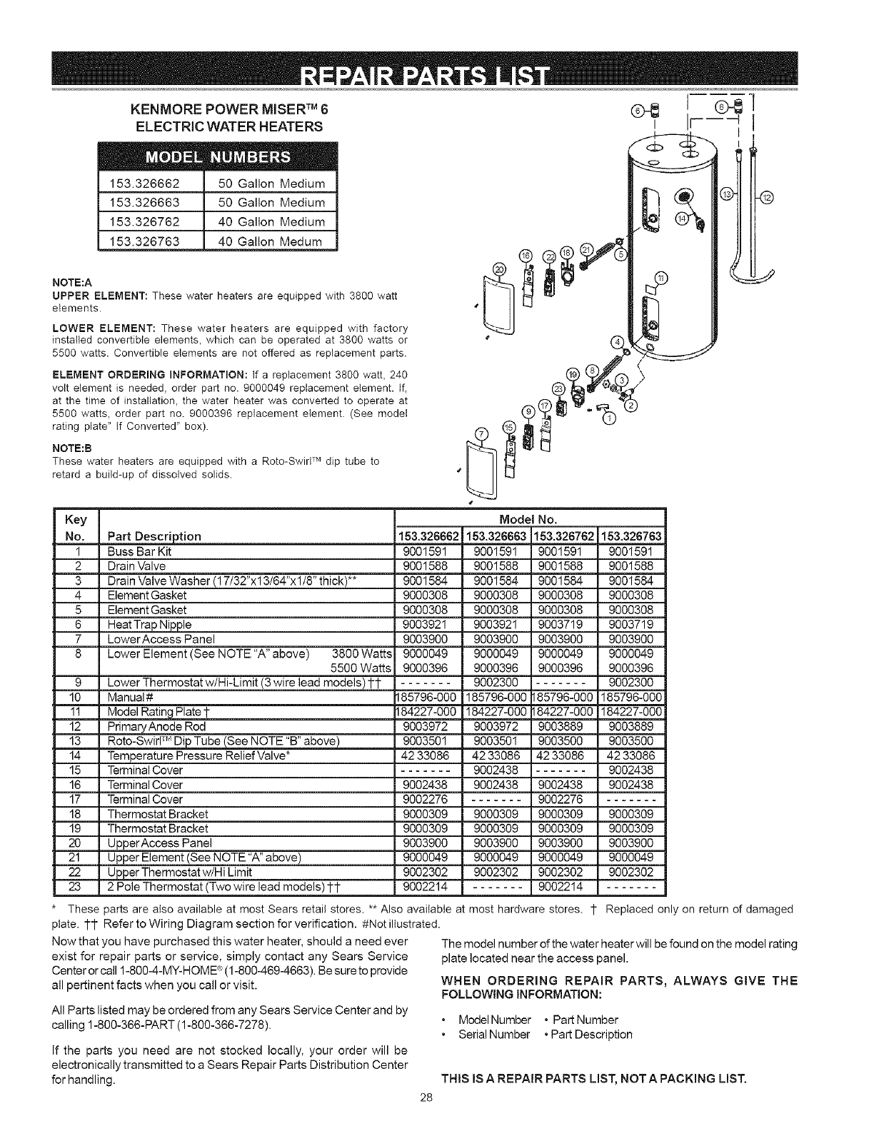 Page 28 of Kenmore Water Heater 153.326562 55 GAL. User