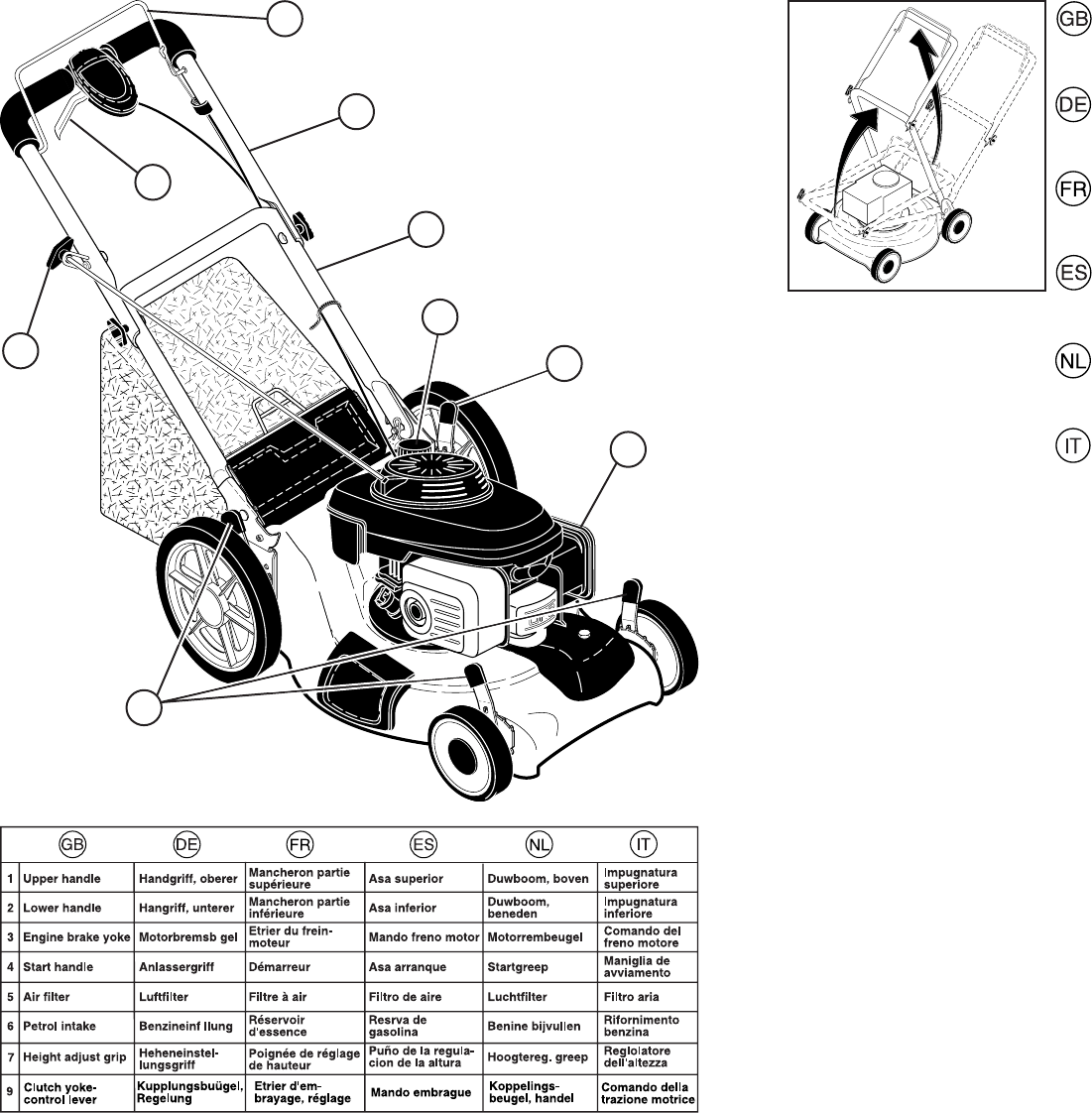 Page 10 of McCulloch Lawn Mower 1-R User Guide