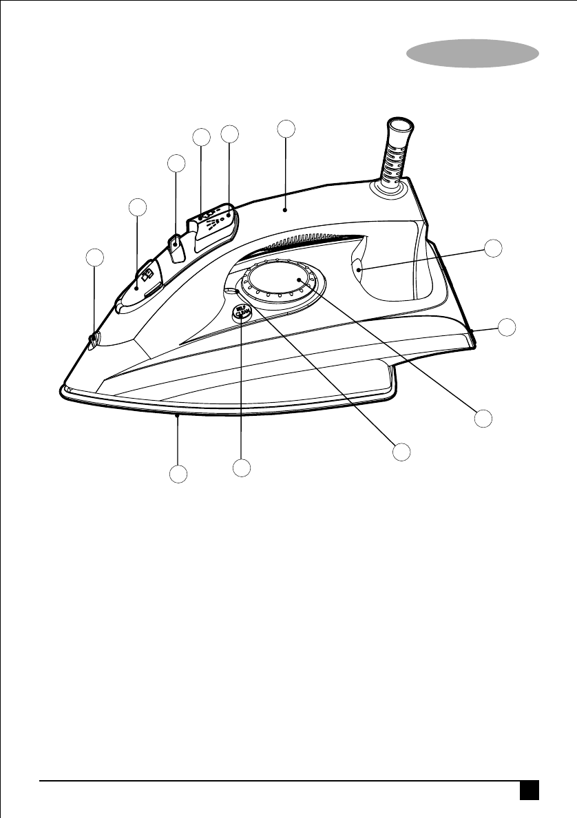Page 9 of Black & Decker Iron X1600/X2000 User Guide