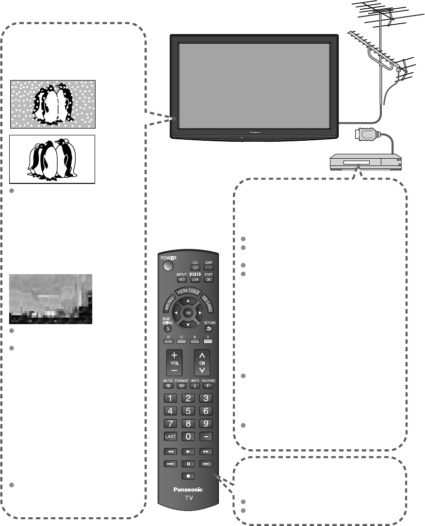 Page 16 of Panasonic Flat Panel Television TC-32LX24 User