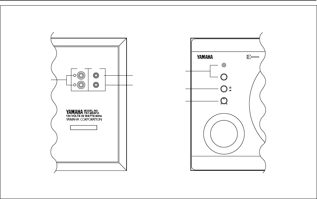 Page 5 of Yamaha Speaker YST-MSW10 User Guide