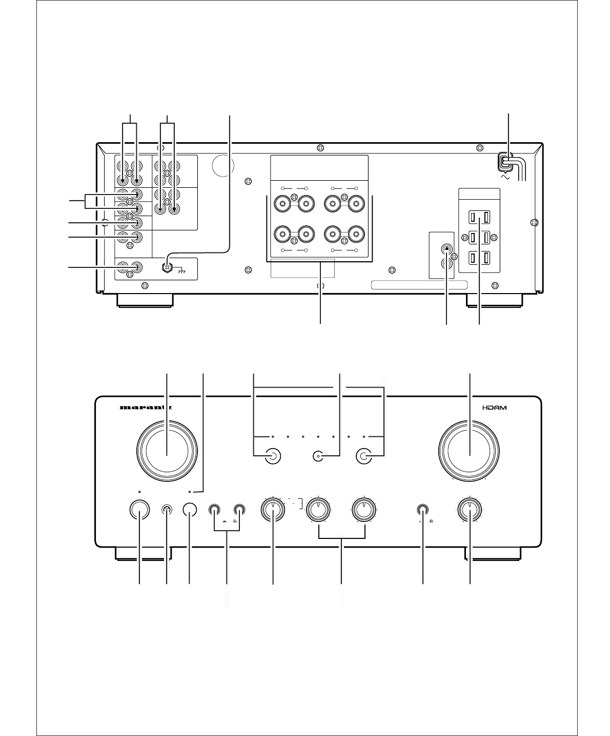 Page 16 of Marantz Stereo Amplifier PM7000 User Guide