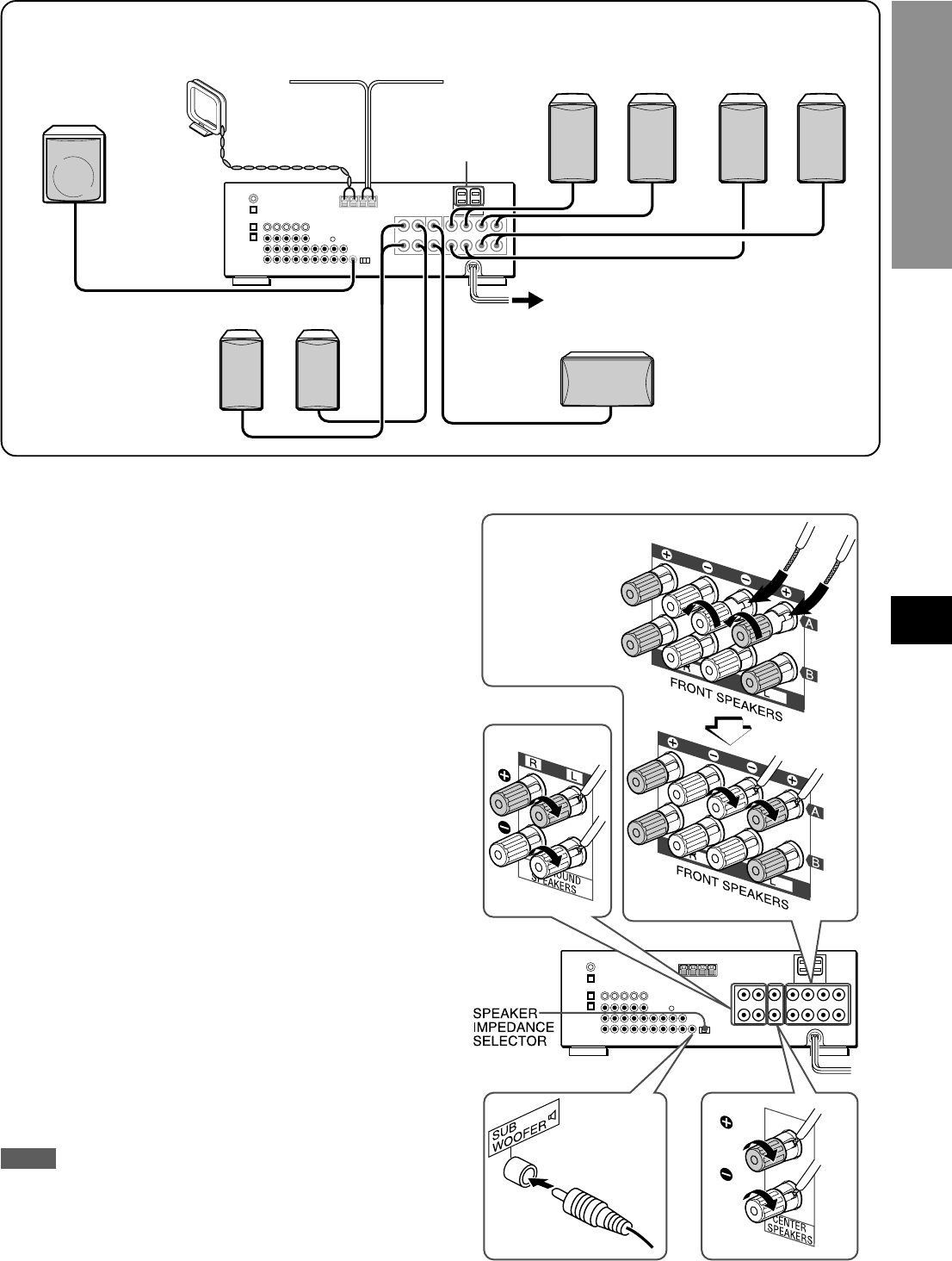 Page 5 of Aiwa Stereo System AV-D97 User Guide