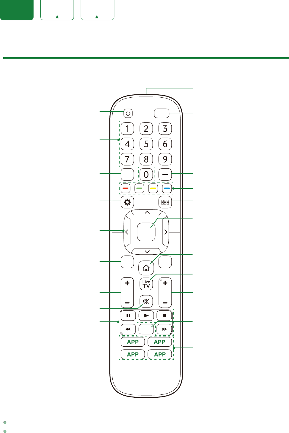 Page 13 of Sharp Flat Panel Television LC-55N7000U User
