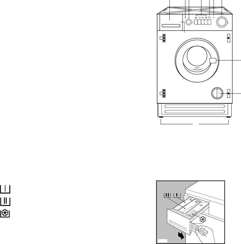 Page 5 of Electrolux Washer/Dryer EW 1200 i User Guide