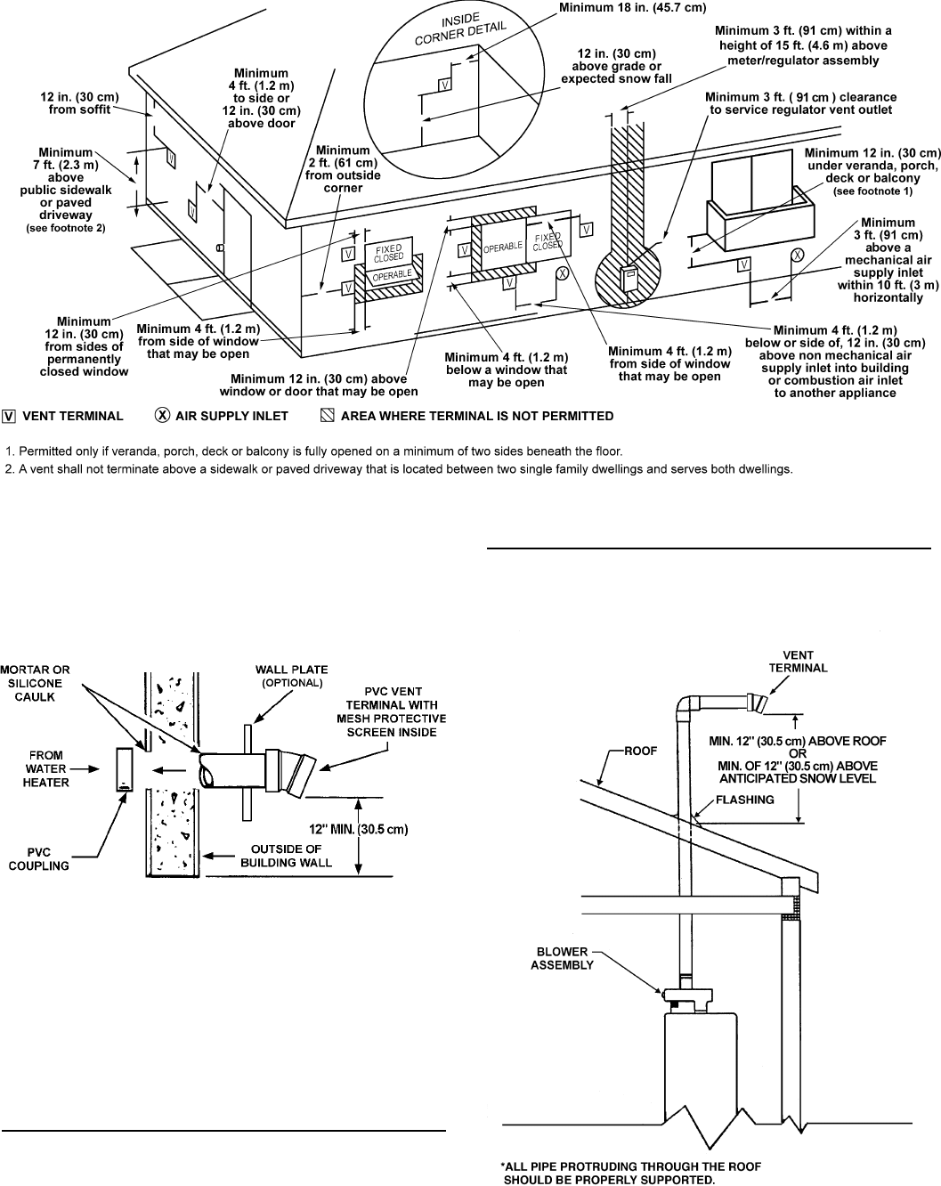 Page 18 of A.O. Smith Water Heater GPVH-50 User Guide