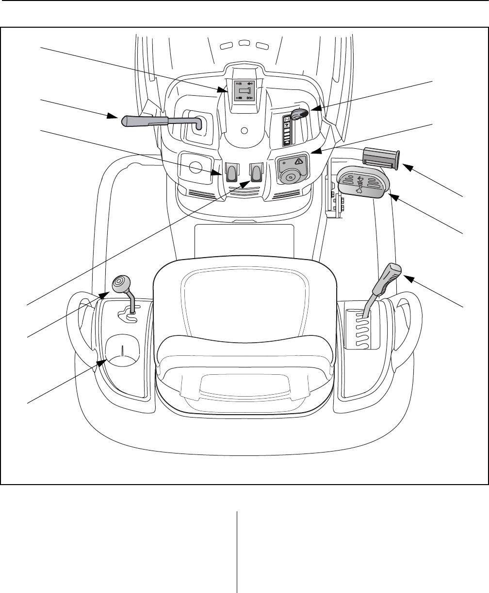 Page 13 of Toro Lawn Mower LX420, LX460 User Guide