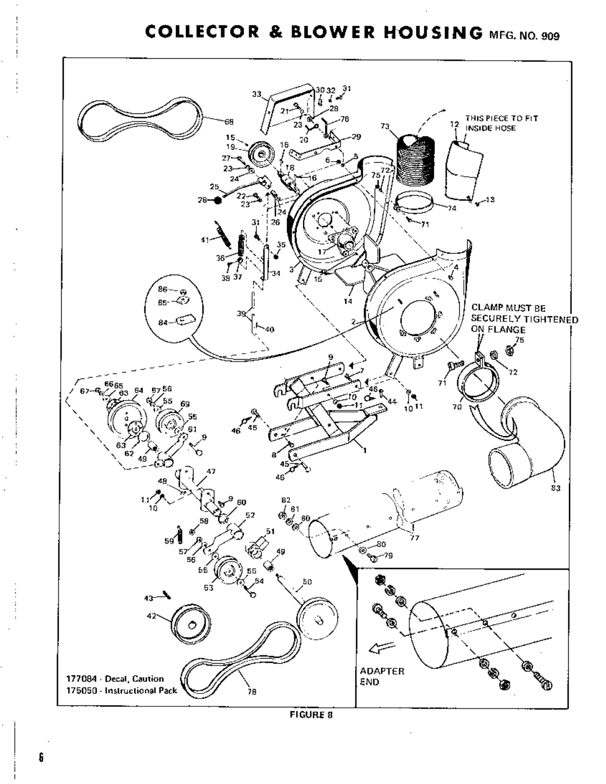 Page 6 of Simplicity Lawn Mower 1031 User Guide
