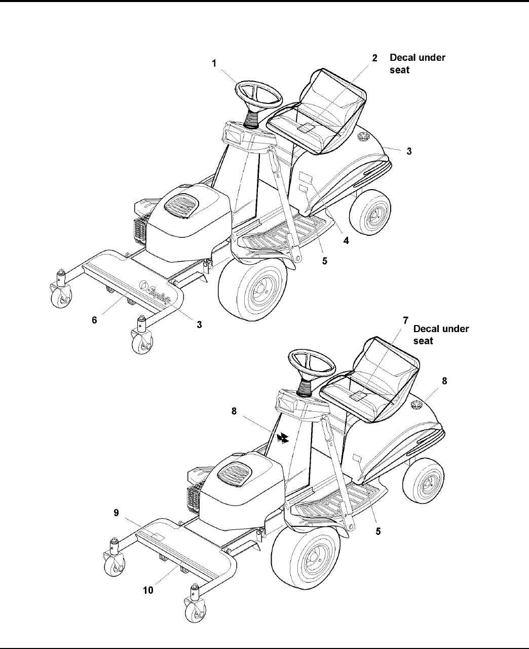 Page 28 of Simplicity Lawn Mower Lancer / 4400 User Guide