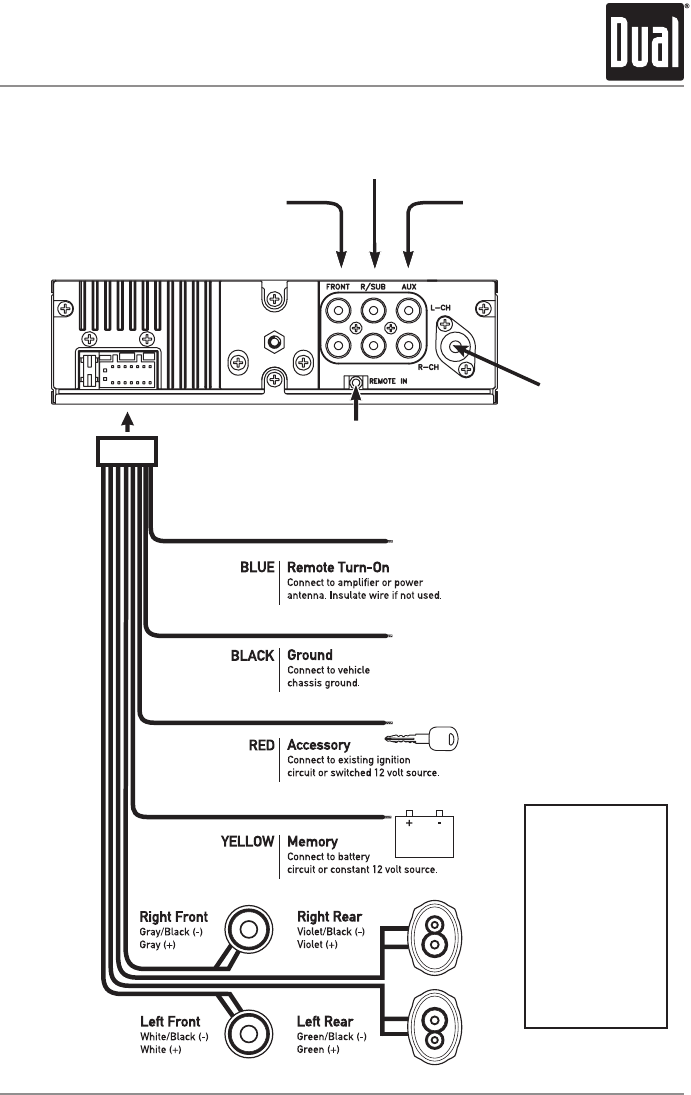 Page 3 of Dual Car Stereo System XDMA550BT User Guide