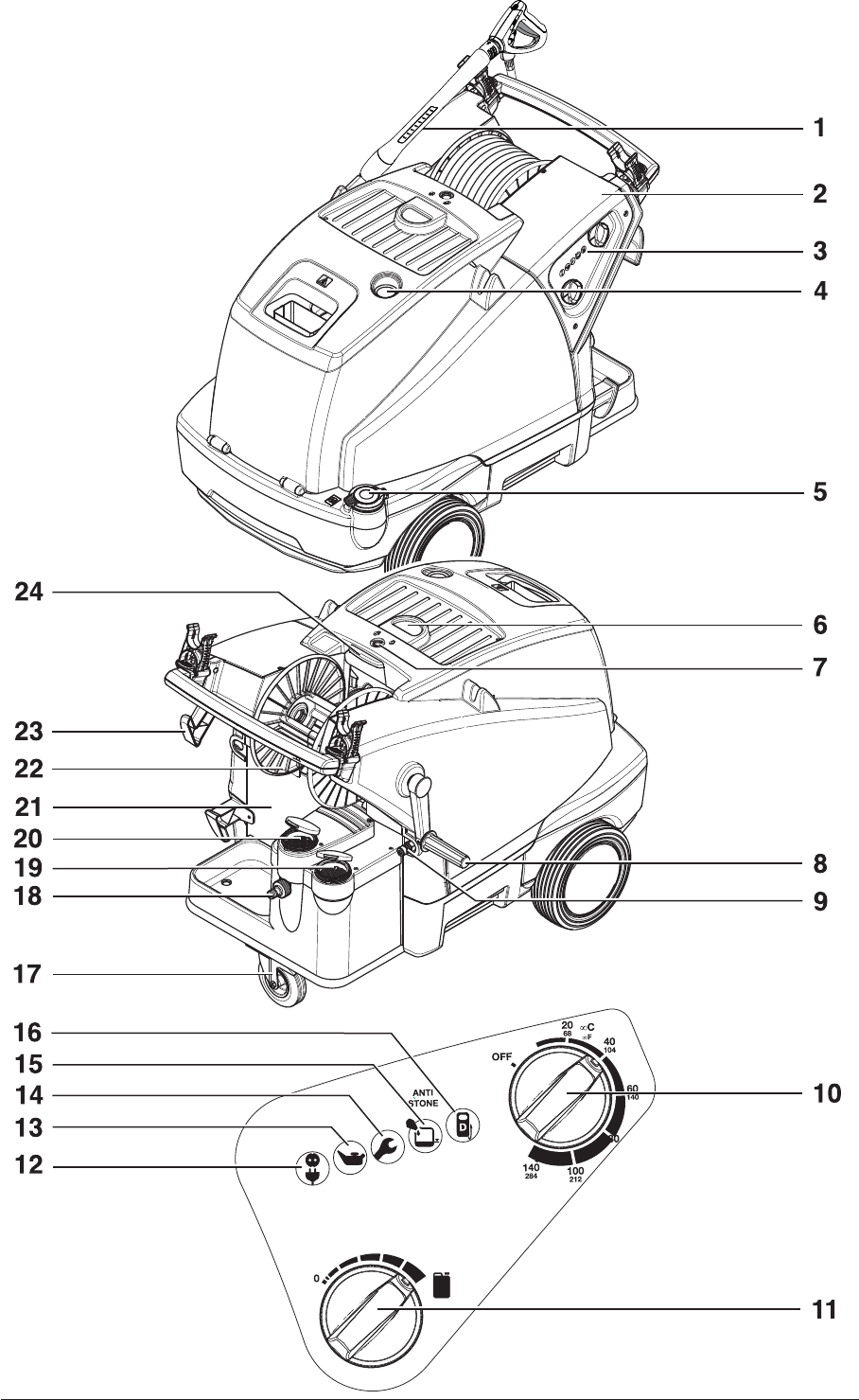 Page 2 of Nilfisk-ALTO Pressure Washer 107140469 D User