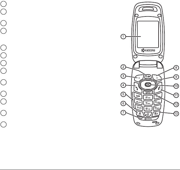 Page 9 of Kyocera Cell Phone K322 User Guide