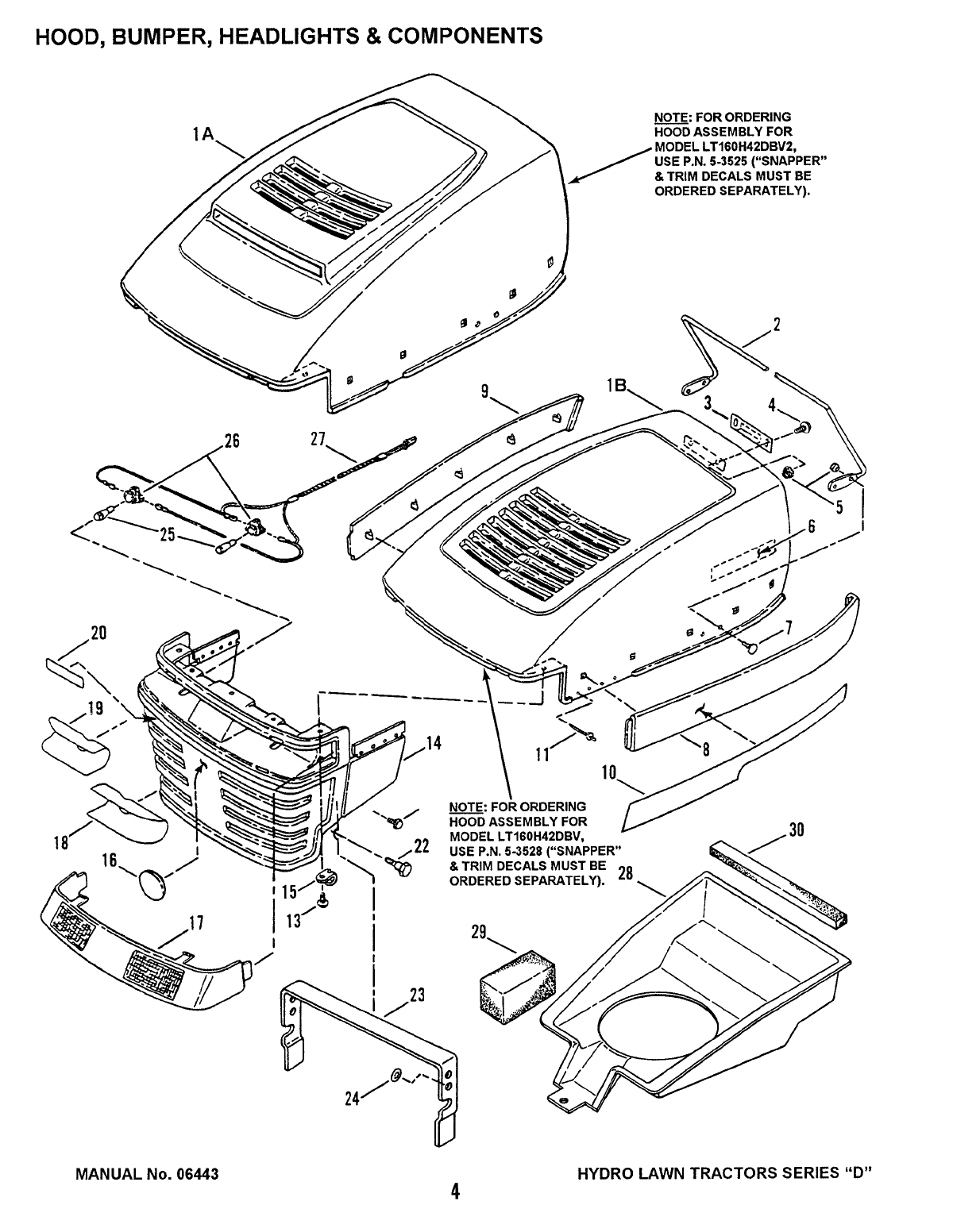 Page 4 of Snapper Lawn Mower LT160H42dbv2 User Guide