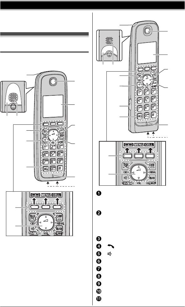 Page 13 of Panasonic Bluetooth Headset KX-TG7645 User