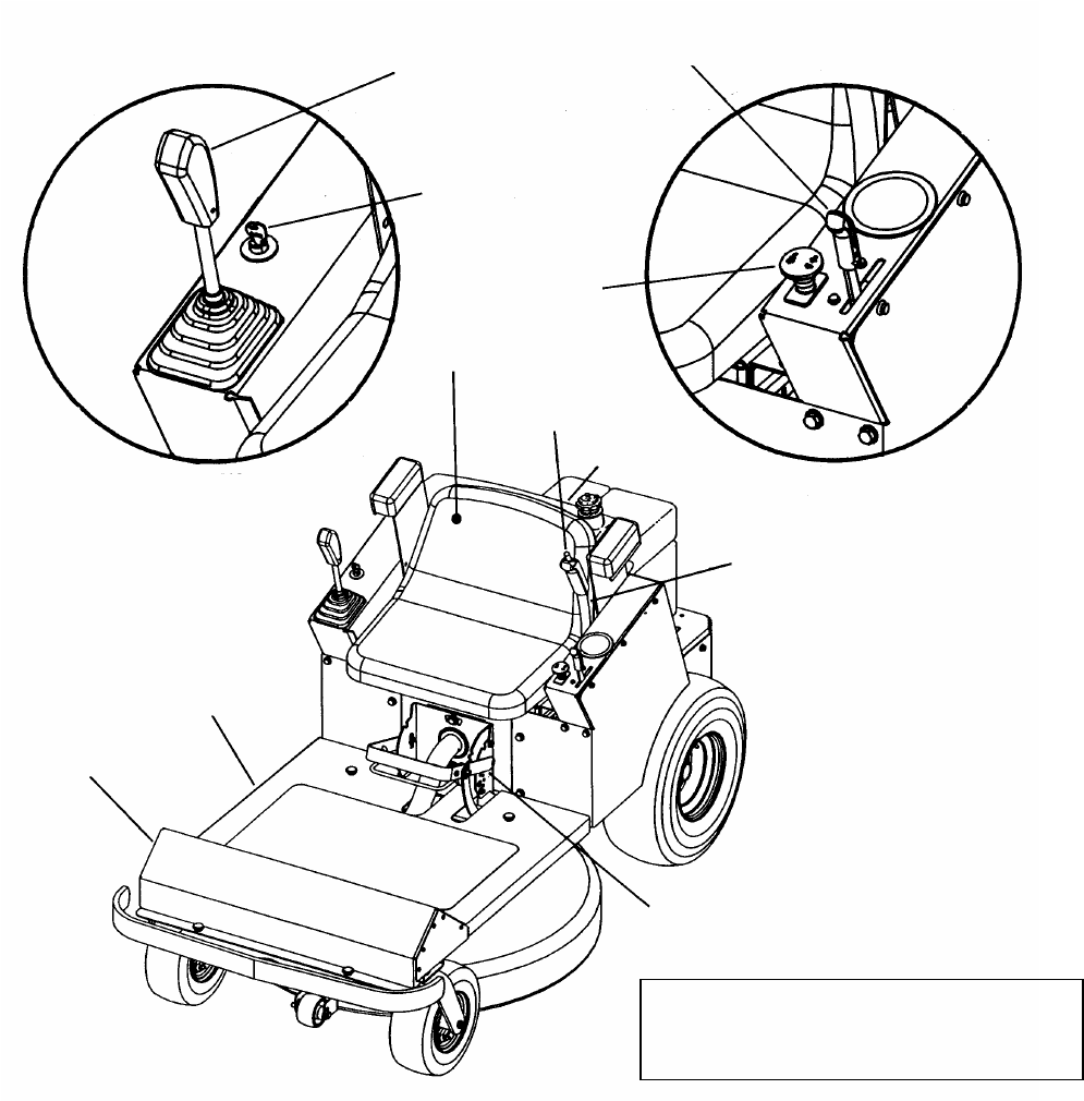 Page 5 of Snapper Lawn Mower YZ145333BVE, YZ145383BVE User