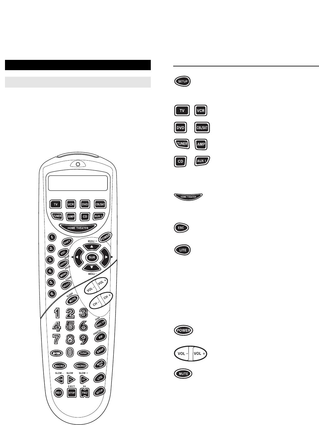 Page 3 of One for All Universal Remote URC 9800 User Guide