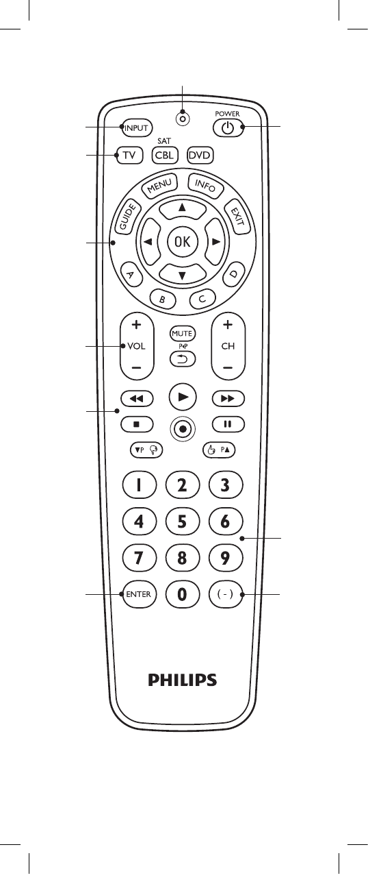 Page 2 of Philips Universal Remote SRP2003/27 User Guide