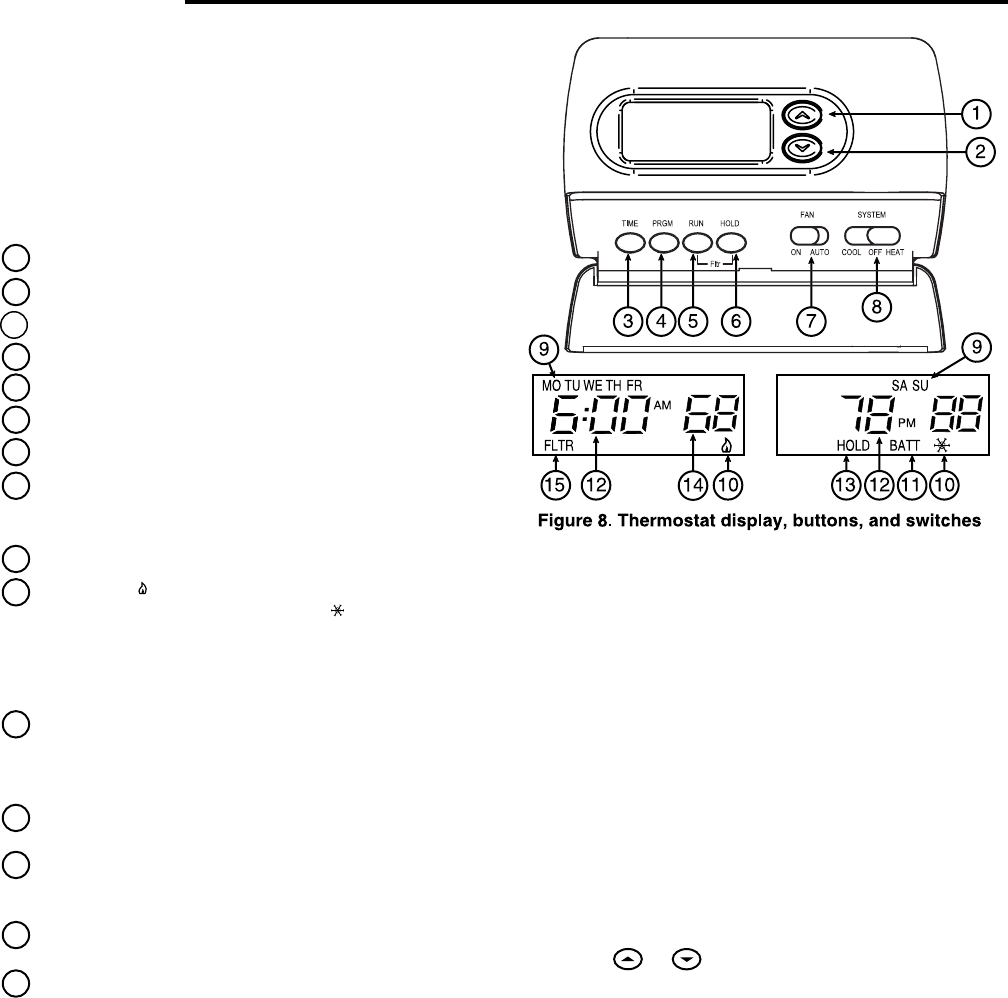 Page 4 of White Rodgers Thermostat 1F87-361 User Guide