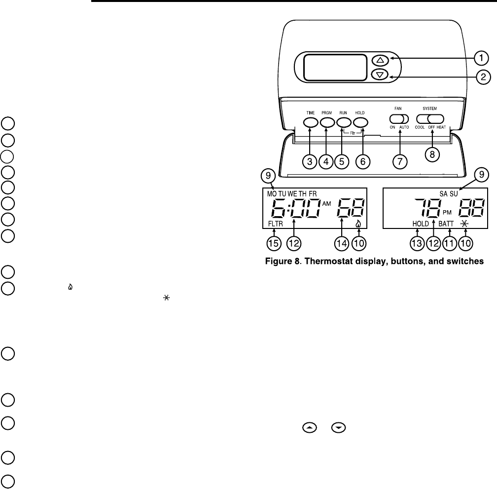Page 4 of White Rodgers Thermometer 1F80-261 User Guide