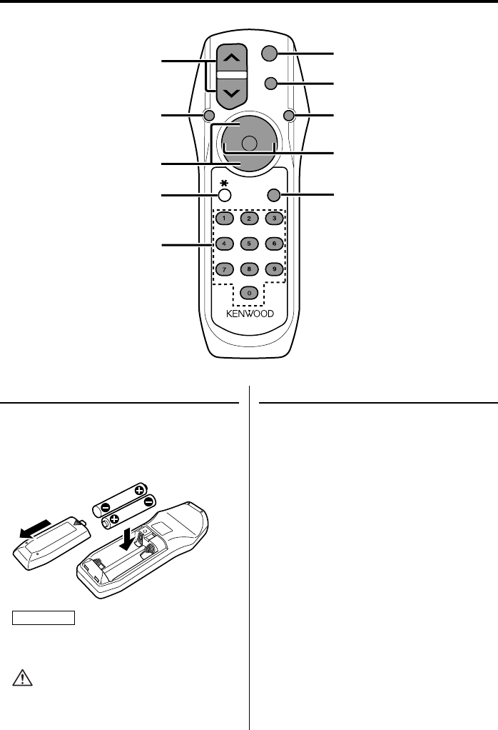 Page 25 of Kenwood Car Stereo System KDC-3028 User Guide