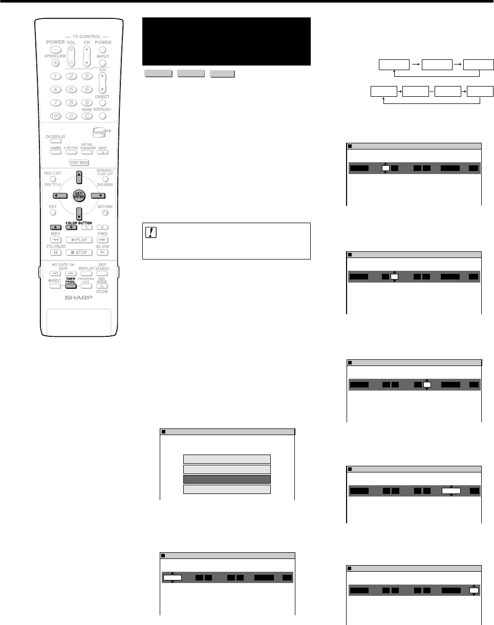 Page 41 of Sharp DVD Player DV-SR3U User Guide