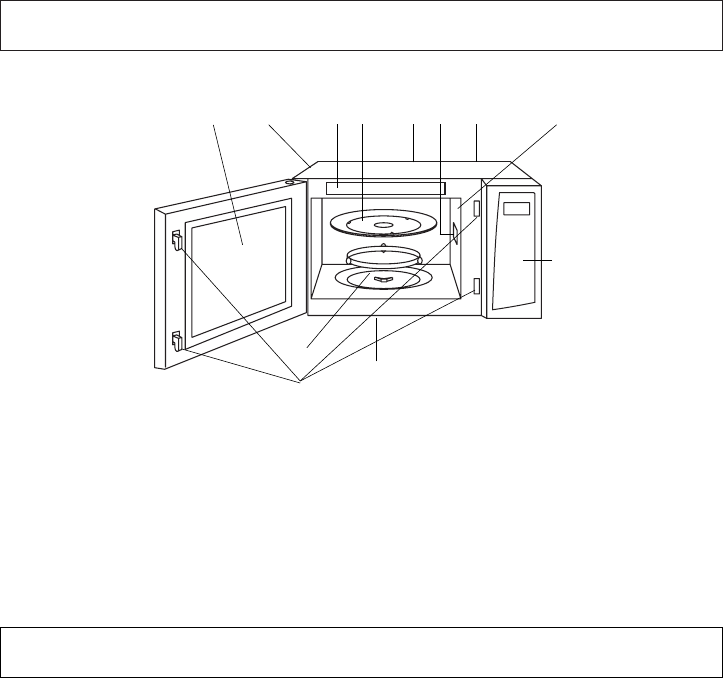Page 10 of Panasonic Microwave Oven H635 User Guide