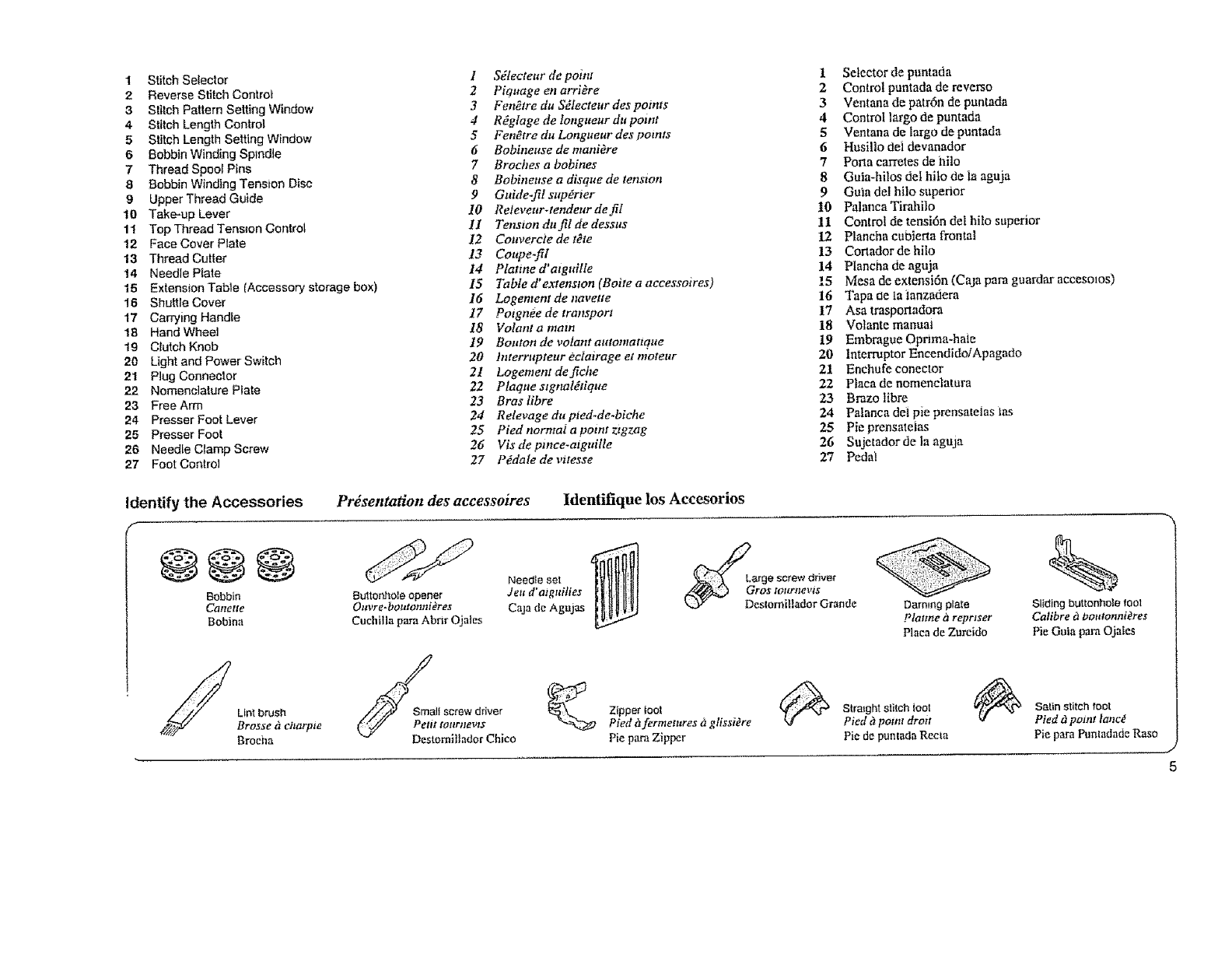 Page 6 of Sears Sewing Machine 385.12814 User Guide