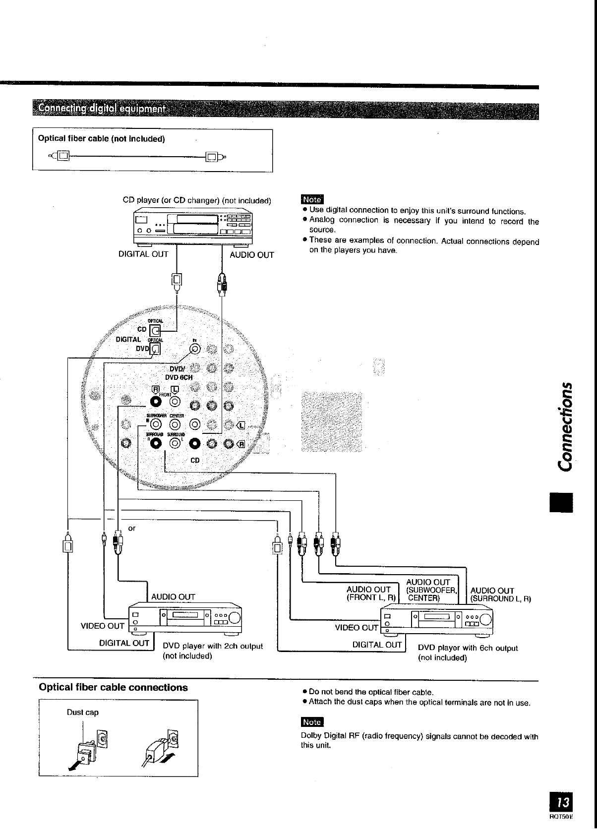 Page 13 of Panasonic Stereo Receiver SA-DX930 User Guide