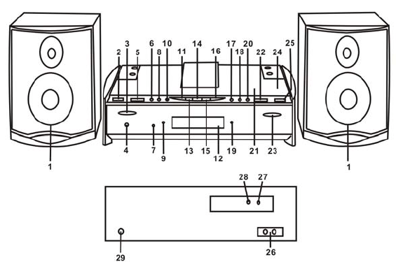Page 3 of Memorex CD Player MX9790 User Guide