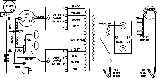 Page 5 of Associated Equipment Battery Charger 6002B User