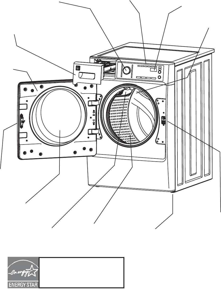 Page 5 of Kenmore Washer 417.4110* User Guide