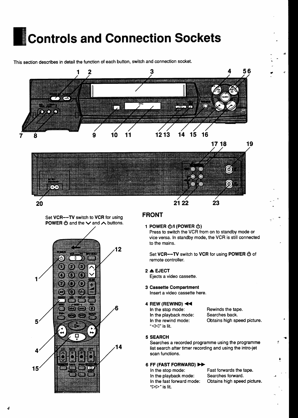 Page 4 of Panasonic VCR NV-HD630 User Guide