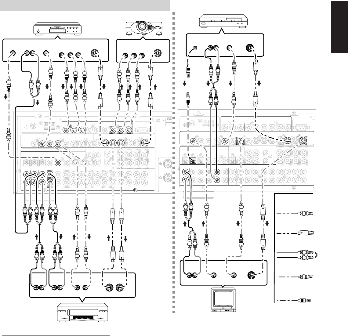 Page 21 of Marantz Stereo Receiver SR7300 User Guide