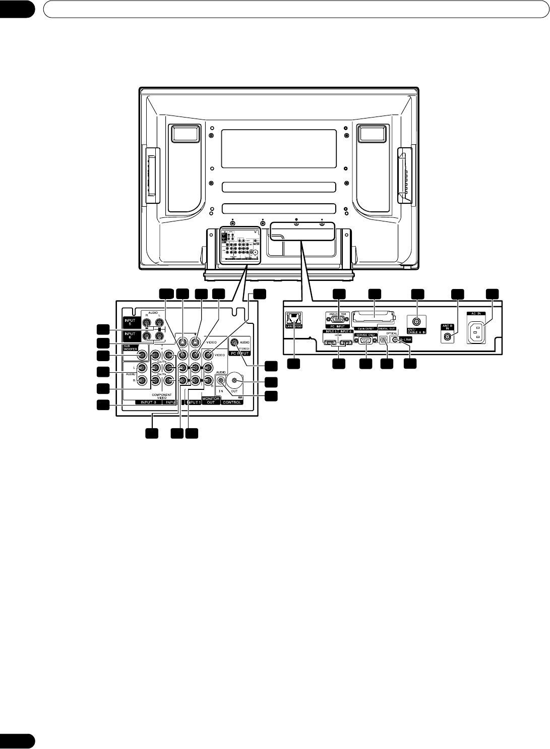 Page 16 of Pioneer Flat Panel Television PRO 940HD User