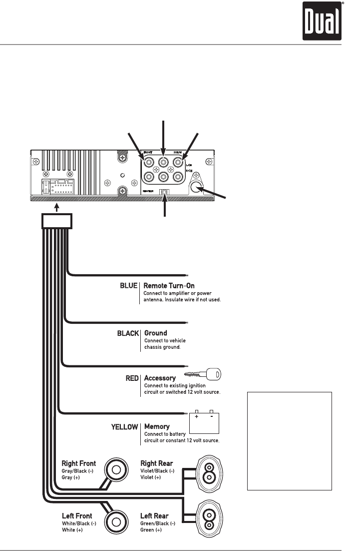 Dual Xdvd236bt Wiring Harness : 29 Wiring Diagram Images