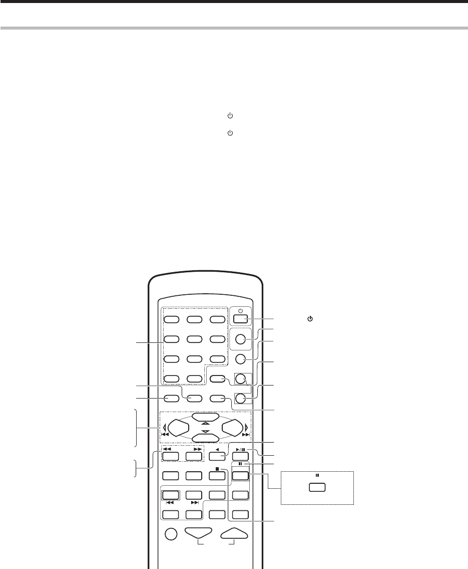 Page 28 of Kenwood Stereo Receiver VR-804 User Guide