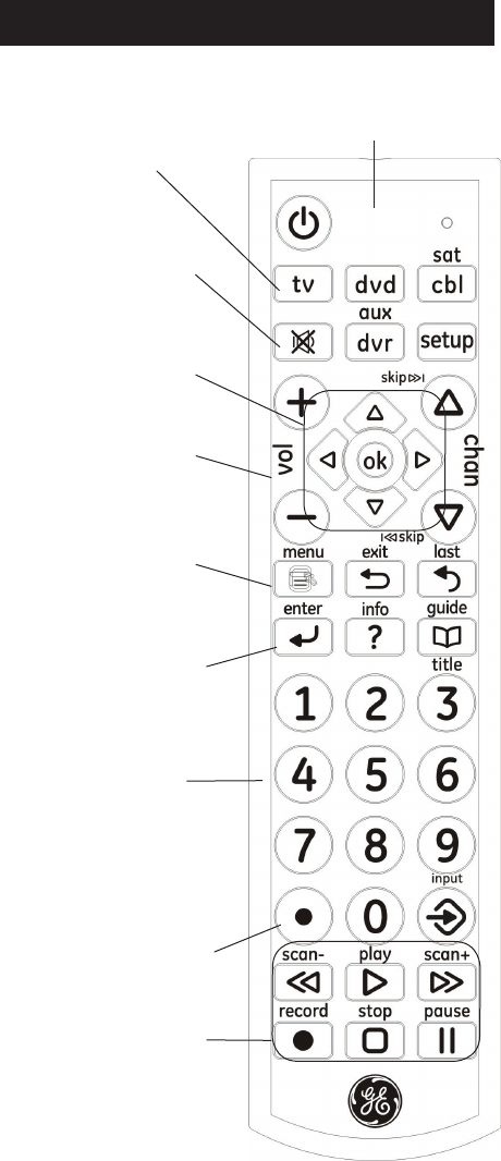 Page 4 of GE Universal Remote 24965 User Guide