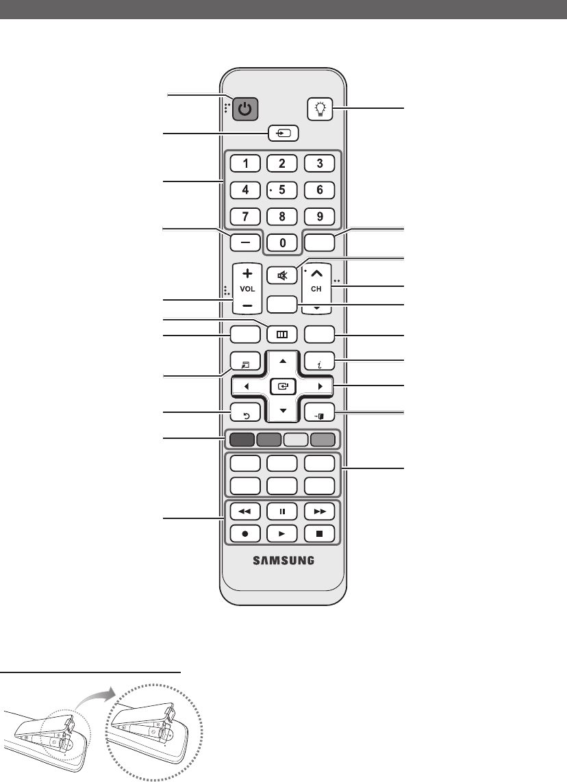 Page 6 of Samsung Flat Panel Television 6300 User Guide