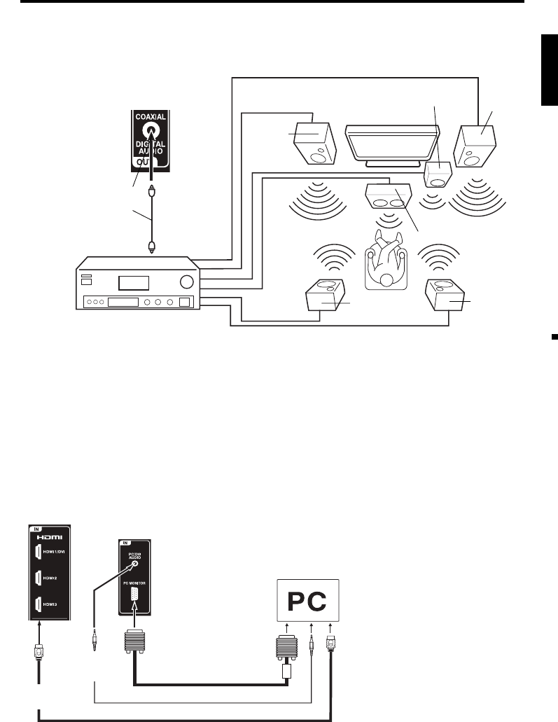 Page 13 of Sansui Flat Panel Television SLED3280 User