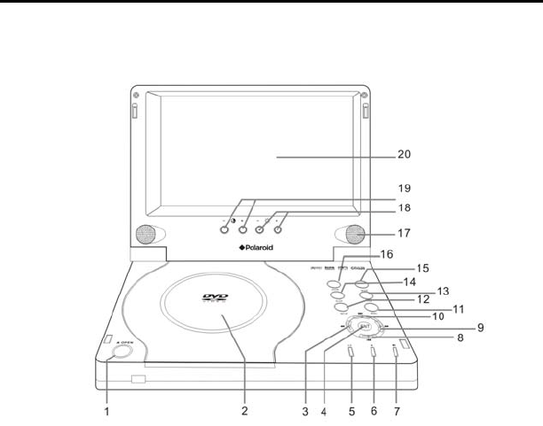 Page 8 of Polaroid DVD Player PDV-0701A User Guide
