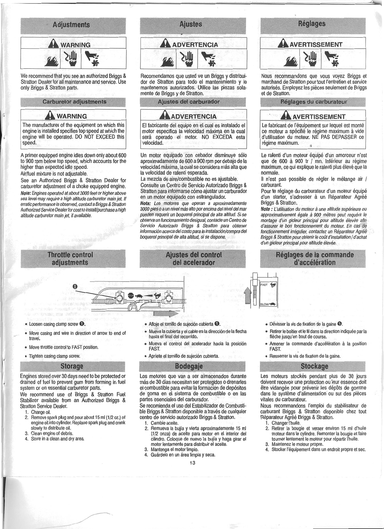 Page 28 of Troy-Bilt Portable Generator 01919-1 User Guide