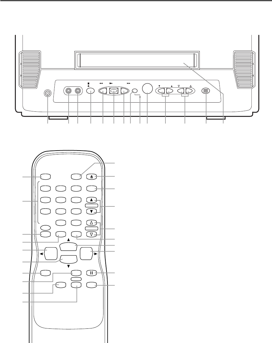 Page 7 of Sylvania TV VCR Combo SRC2113 User Guide