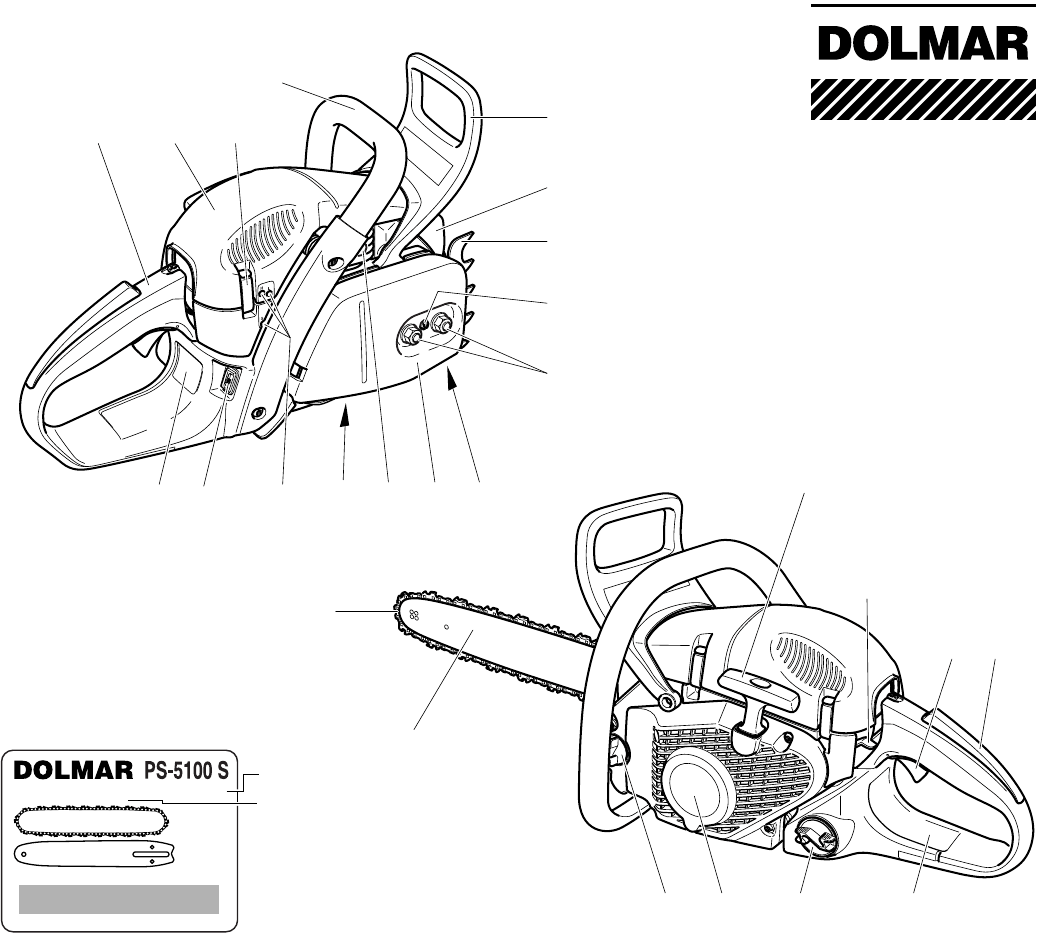 Page 17 of Dolmar Chainsaw PS-510 User Guide