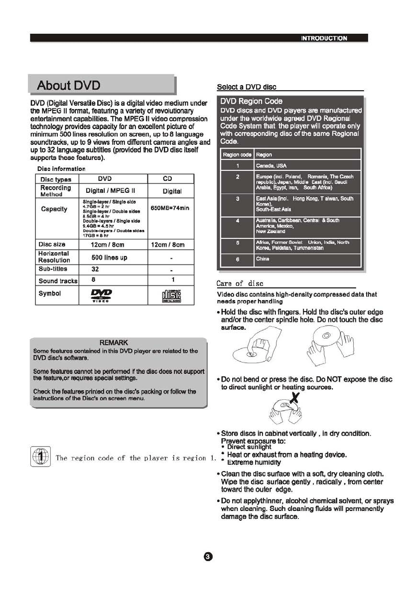 Page 7 of Sylvania DVD Player SDVD6670 User Guide