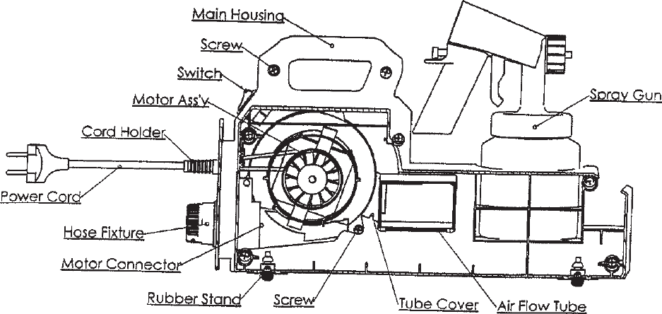 Page 9 of Chicago Electric Paint Sprayer 44677 User Guide