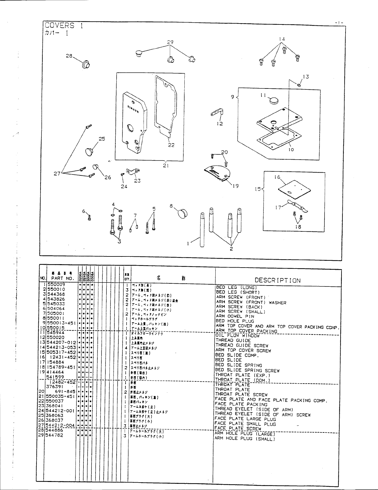 Page 3 of Singer Sewing Machine 1591D300A User Guide